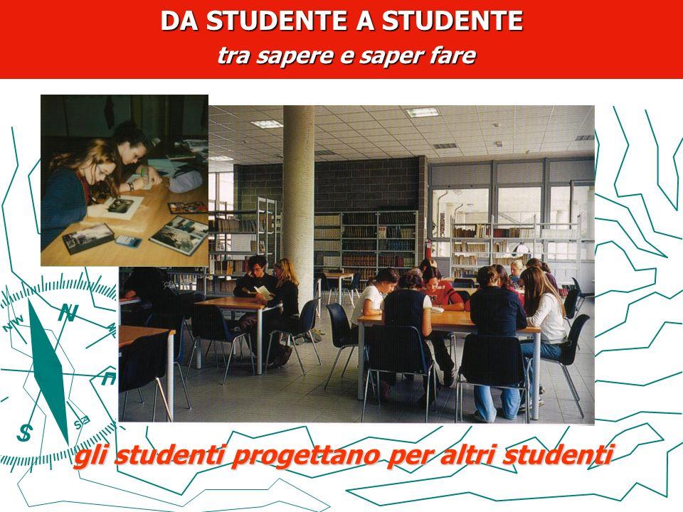 gli studenti progettano per altri studenti DA STUDENTE A STUDENTE tra sapere e saper fare tra sapere e saper fare
