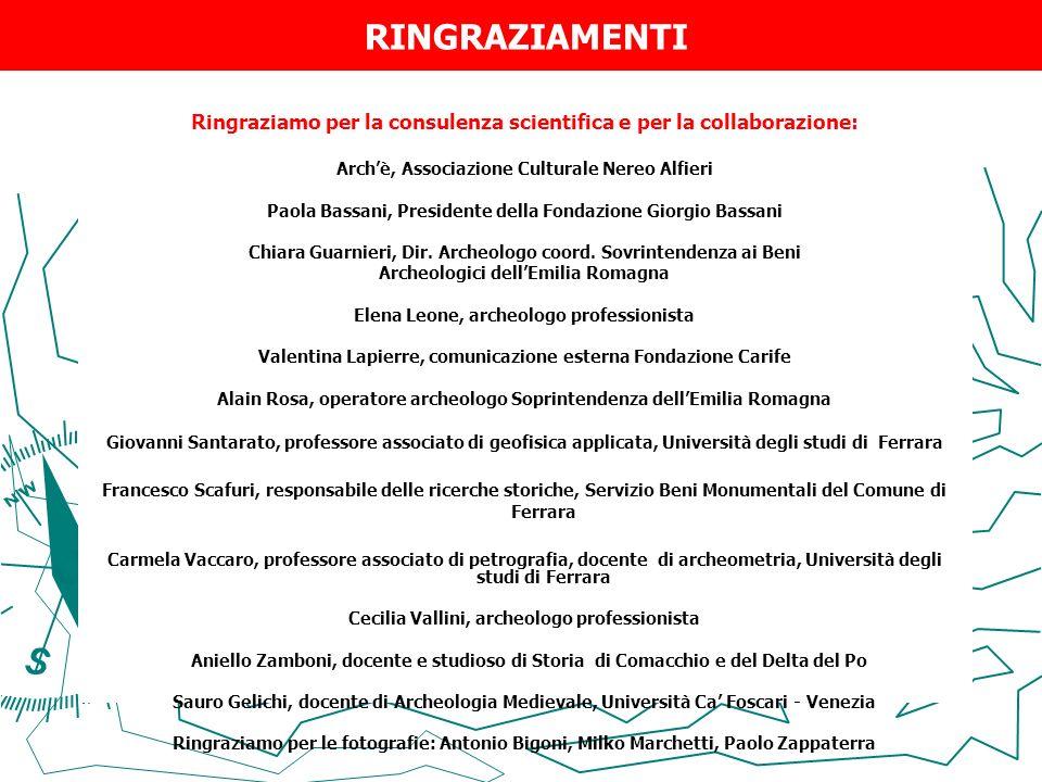 RINGRAZIAMENTI Ringraziamo per la consulenza scientifica e per la collaborazione: Archè, Associazione Culturale Nereo Alfieri Paola Bassani, President