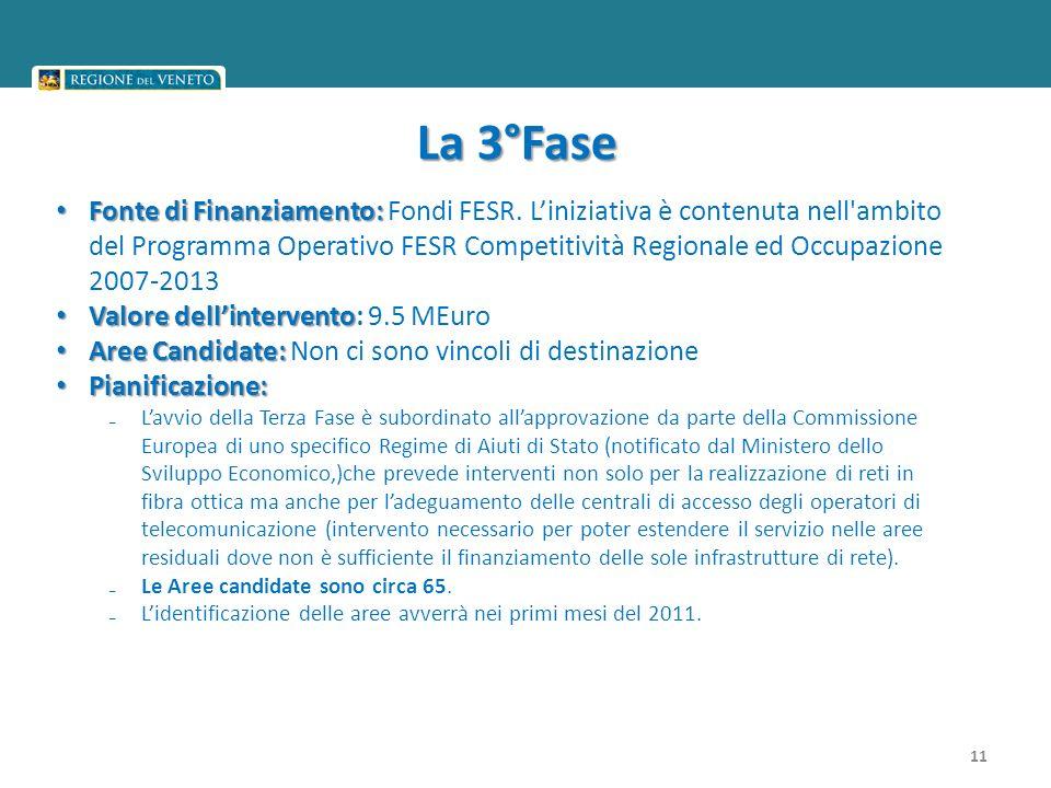 La 3°Fase Fonte di Finanziamento: Fonte di Finanziamento: Fondi FESR.