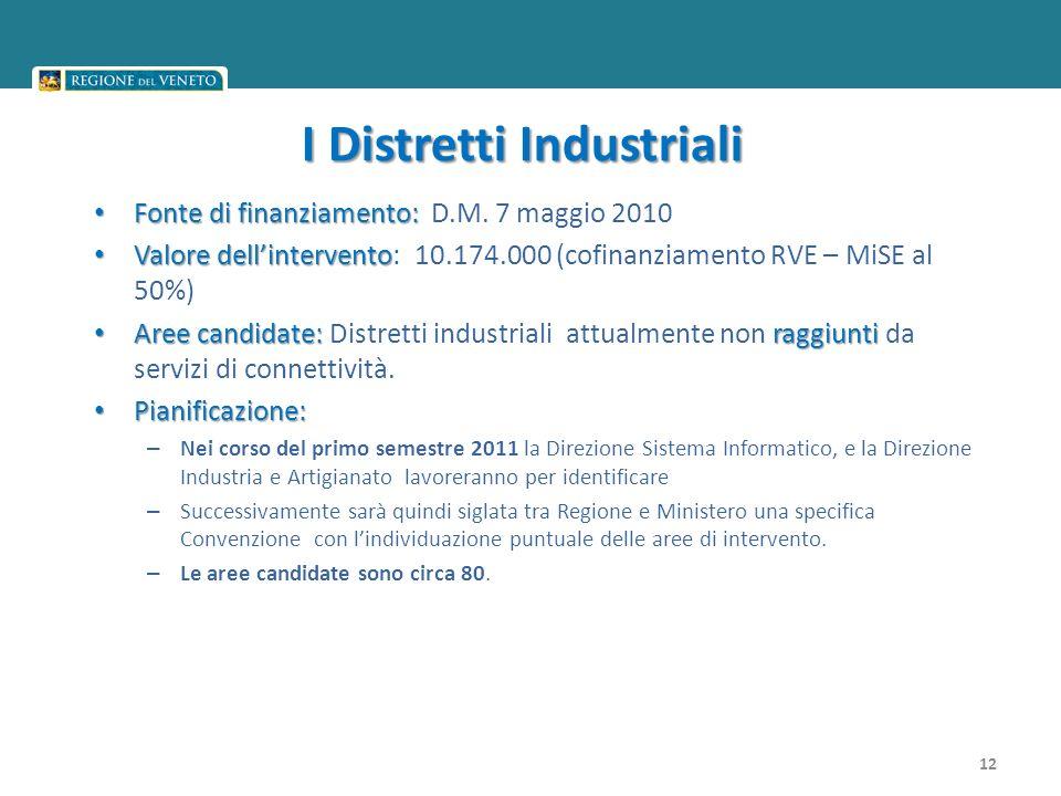 I Distretti Industriali Fonte di finanziamento: Fonte di finanziamento: D.M. 7 maggio 2010 Valore dellintervento Valore dellintervento: 10.174.000 (co