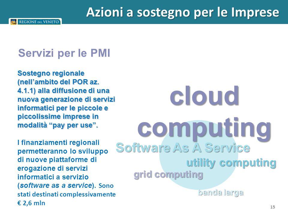 Sostegno regionale (nellambito del POR az. 4.1.1) alla diffusione di una nuova generazione di servizi informatici per le piccole e piccolissime impres
