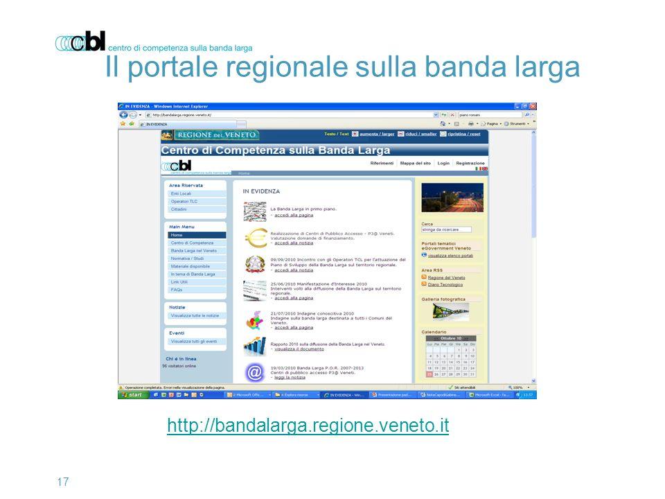 17 http://bandalarga.regione.veneto.it Il portale regionale sulla banda larga