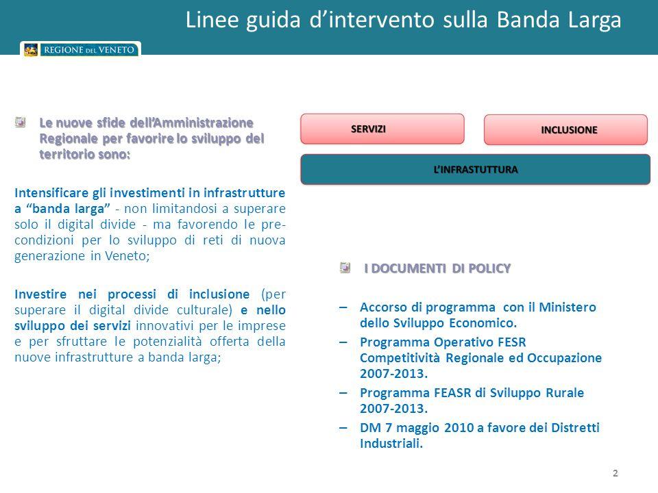 Linee guida dintervento sulla Banda Larga Le nuove sfide dellAmministrazione Regionale per favorire lo sviluppo del territorio sono: Intensificare gli