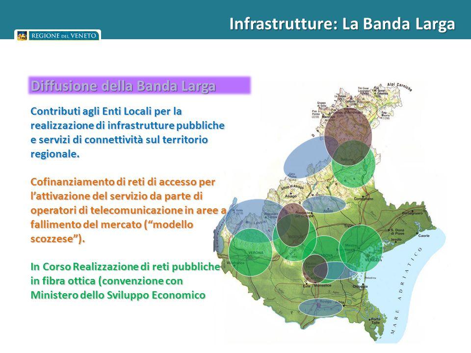 Diffusione della Banda Larga Contributi agli Enti Locali per la realizzazione di infrastrutture pubbliche e servizi di connettività sul territorio regionale.