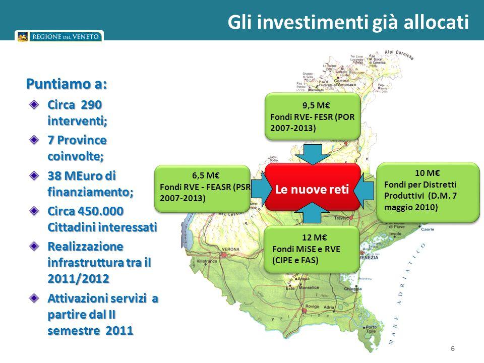 Le nuove reti 12 M Fondi MiSE e RVE (CIPE e FAS) 9,5 M Fondi RVE- FESR (POR 2007-2013) 6,5 M Fondi RVE - FEASR (PSR 2007-2013) 10 M Fondi per Distrett