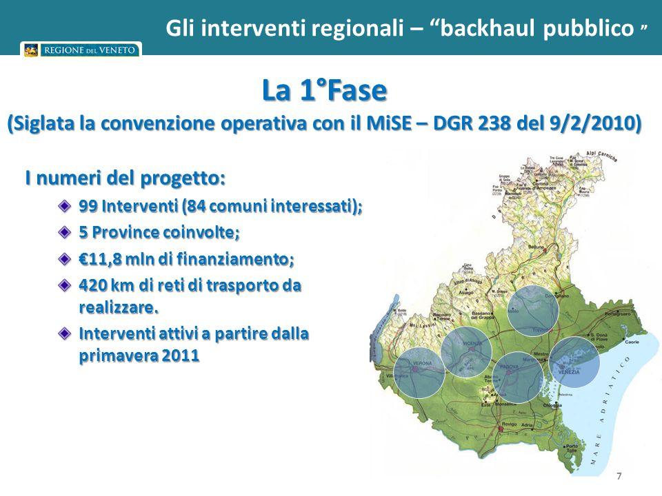 La 1°Fase (Siglata la convenzione operativa con il MiSE – DGR 238 del 9/2/2010) I numeri del progetto: 99 Interventi (84 comuni interessati); 5 Province coinvolte; 11,8 mln di finanziamento; 420 km di reti di trasporto da realizzare.