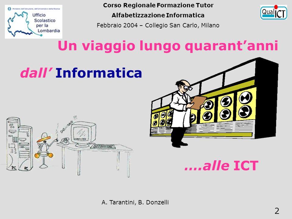 A. Tarantini, B. Donzelli 2 Un viaggio lungo quarantanni dall Informatica Corso Regionale Formazione Tutor Alfabetizzazione Informatica Febbraio 2004