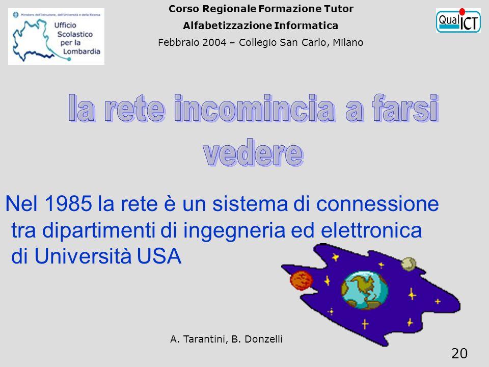 A. Tarantini, B. Donzelli 20 Nel 1985 la rete è un sistema di connessione tra dipartimenti di ingegneria ed elettronica di Università USA Corso Region