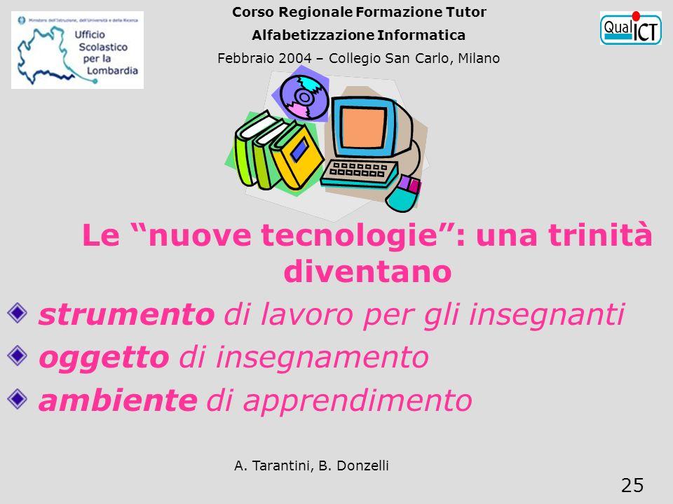 A. Tarantini, B. Donzelli 25 Le nuove tecnologie: una trinità diventano strumento di lavoro per gli insegnanti oggetto di insegnamento ambiente di app