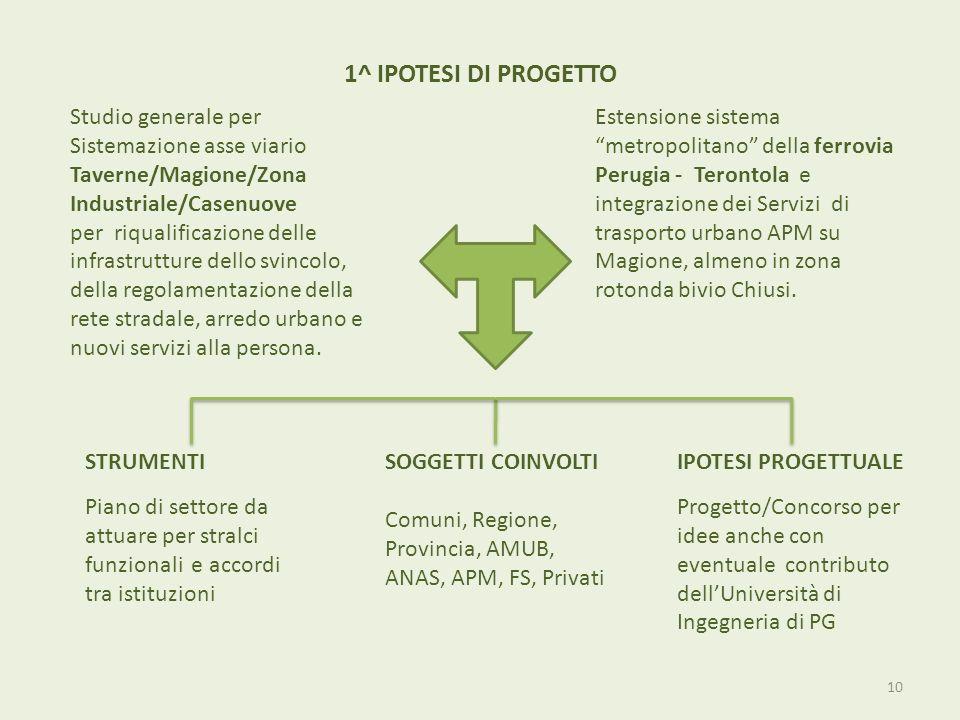 1^ IPOTESI DI PROGETTO Studio generale per Sistemazione asse viario Taverne/Magione/Zona Industriale/Casenuove per riqualificazione delle infrastruttu