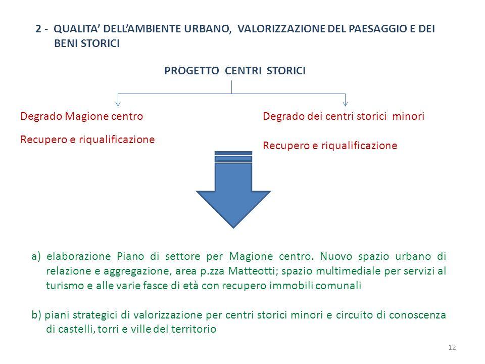 2 - QUALITA DELLAMBIENTE URBANO, VALORIZZAZIONE DEL PAESAGGIO E DEI BENI STORICI PROGETTO CENTRI STORICI a) elaborazione Piano di settore per Magione