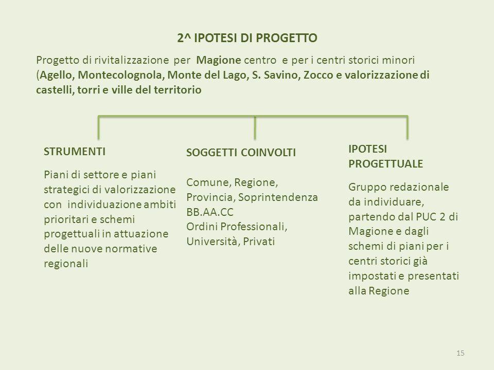 2^ IPOTESI DI PROGETTO Progetto di rivitalizzazione per Magione centro e per i centri storici minori (Agello, Montecolognola, Monte del Lago, S. Savin