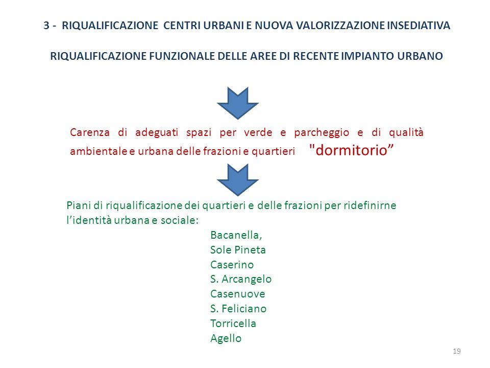 3 - RIQUALIFICAZIONE CENTRI URBANI E NUOVA VALORIZZAZIONE INSEDIATIVA RIQUALIFICAZIONE FUNZIONALE DELLE AREE DI RECENTE IMPIANTO URBANO Carenza di ade