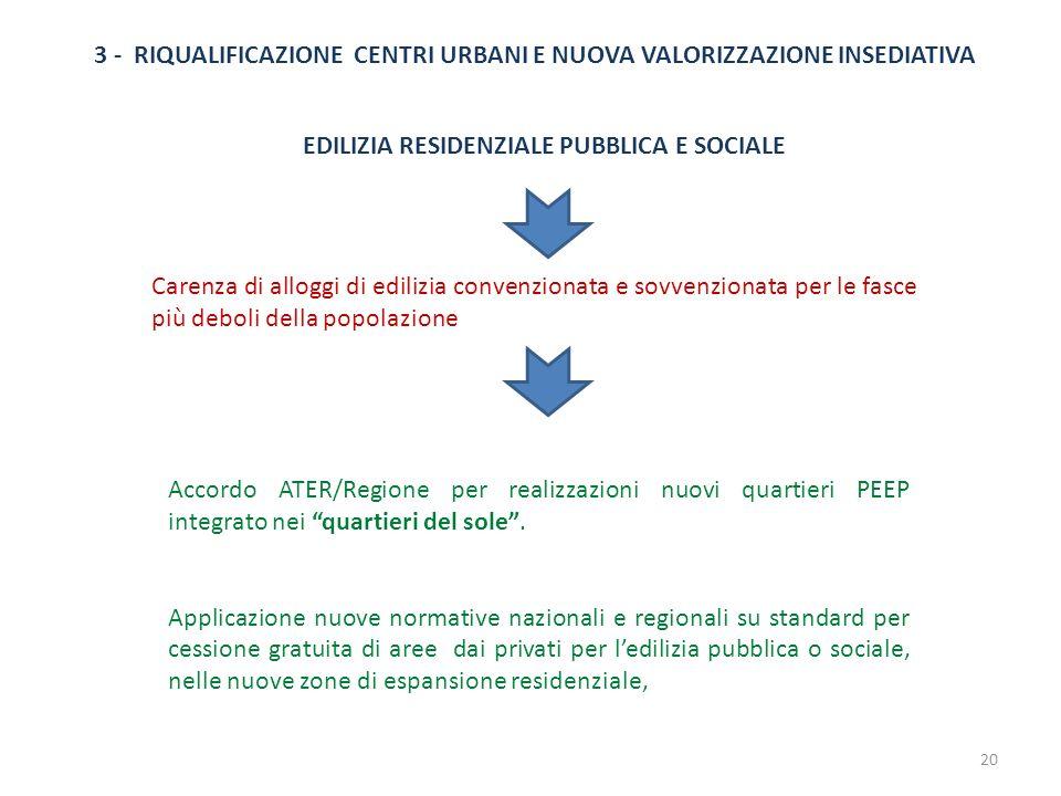 3 - RIQUALIFICAZIONE CENTRI URBANI E NUOVA VALORIZZAZIONE INSEDIATIVA EDILIZIA RESIDENZIALE PUBBLICA E SOCIALE Carenza di alloggi di edilizia convenzi