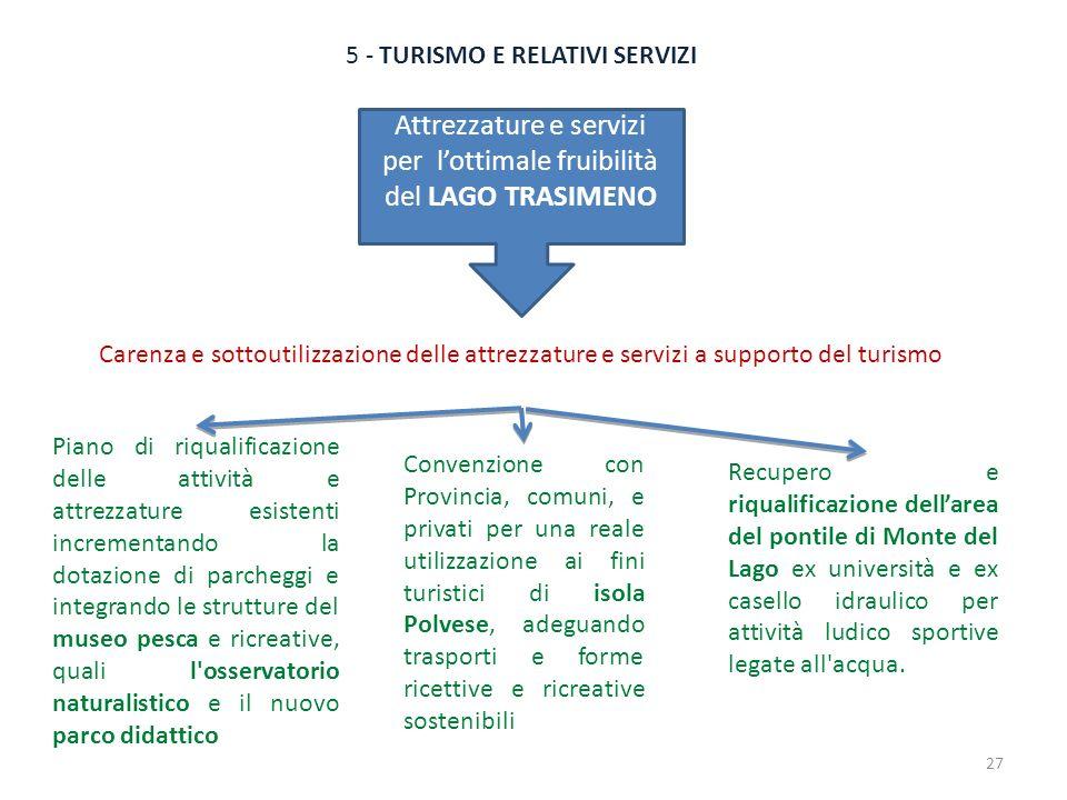 5 - TURISMO E RELATIVI SERVIZI Carenza e sottoutilizzazione delle attrezzature e servizi a supporto del turismo Piano di riqualificazione delle attivi