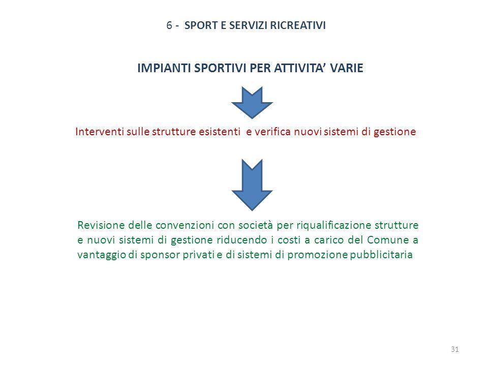6 - SPORT E SERVIZI RICREATIVI IMPIANTI SPORTIVI PER ATTIVITA VARIE Interventi sulle strutture esistenti e verifica nuovi sistemi di gestione Revision
