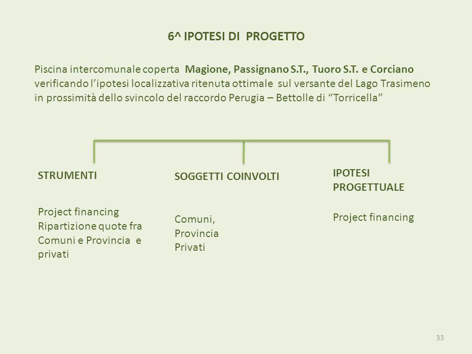 6^ IPOTESI DI PROGETTO Piscina intercomunale coperta Magione, Passignano S.T., Tuoro S.T. e Corciano verificando lipotesi localizzativa ritenuta ottim