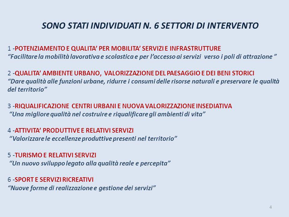 2^ IPOTESI DI PROGETTO Progetto di rivitalizzazione per Magione centro e per i centri storici minori (Agello, Montecolognola, Monte del Lago, S.