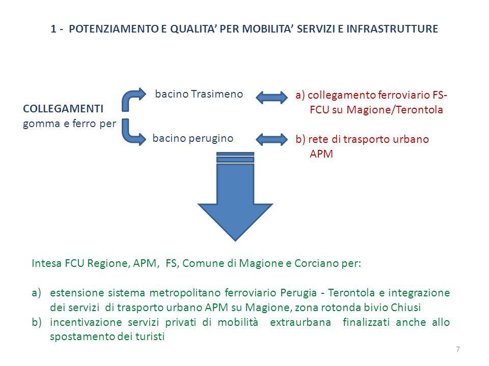 5^ IPOTESI DI PROGETTO Programma di qualificazione dellofferta dei servizi al turismo.