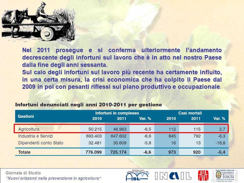 Giornata di Studio Nuovi orizzonti nella prevenzione in agricoltura Nel 2011 prosegue e si conferma ulteriormente landamento decrescente degli infortu