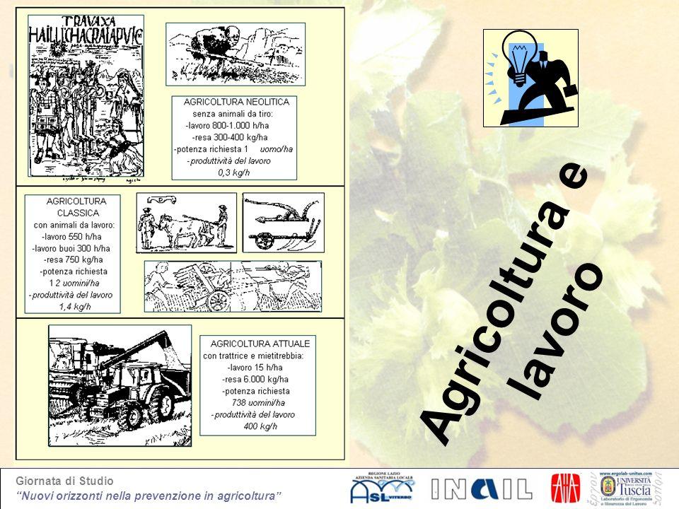 Giornata di Studio Nuovi orizzonti nella prevenzione in agricoltura Mietitrebbiatrici trainate disponibili negli Stati Uniti sin dagli anni 80 del XIX secolo