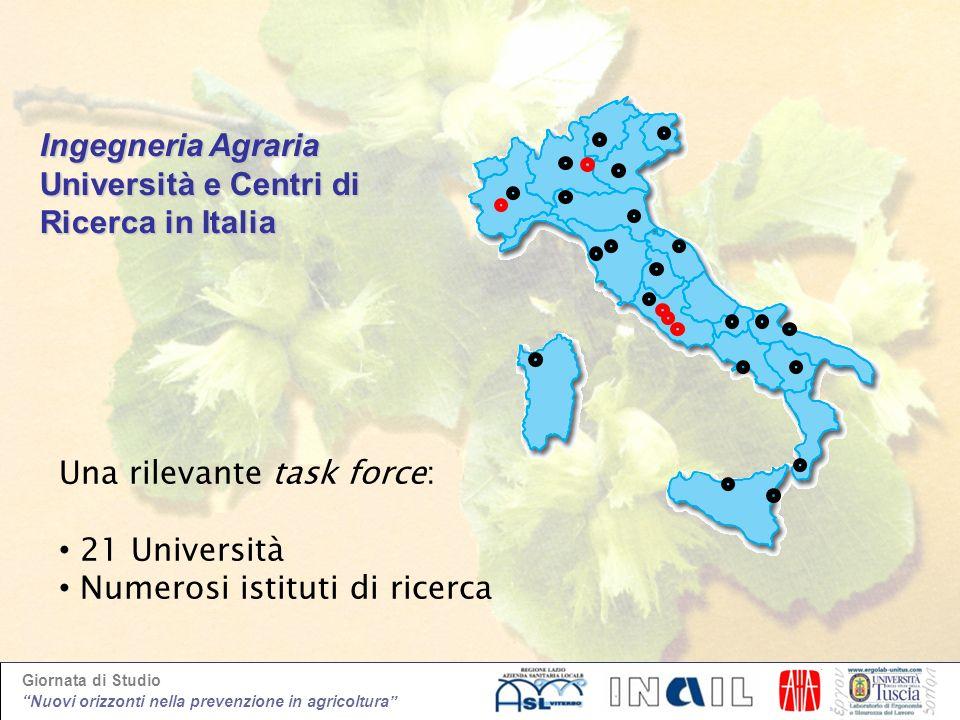Giornata di Studio Nuovi orizzonti nella prevenzione in agricoltura Una rilevante task force: 21 Università Numerosi istituti di ricerca Ingegneria Ag