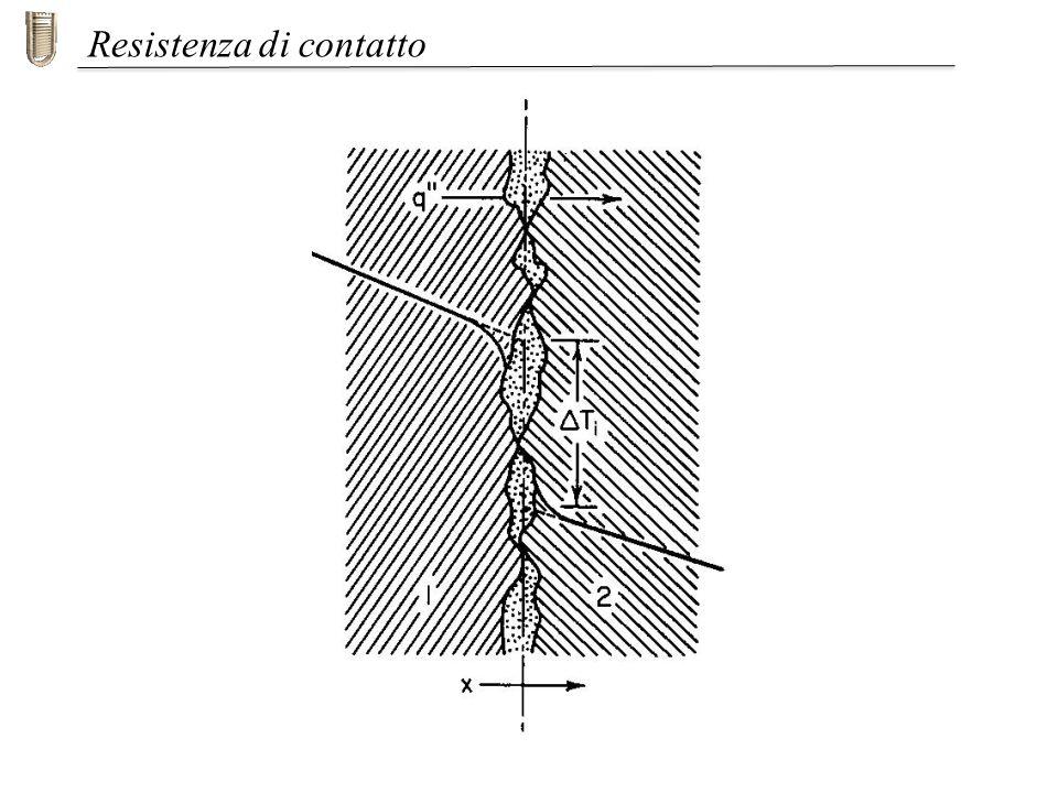 Una lastra di acciaio (λ=45 Wm -1 K -1 ) di spessore di 3 cm e superficie di 2 m 2 è posta a contatto con una lastra di acciaio inossidabile delle stesse dimensioni e spessore 2 cm (λ=15 Wm -1 K -1 ).