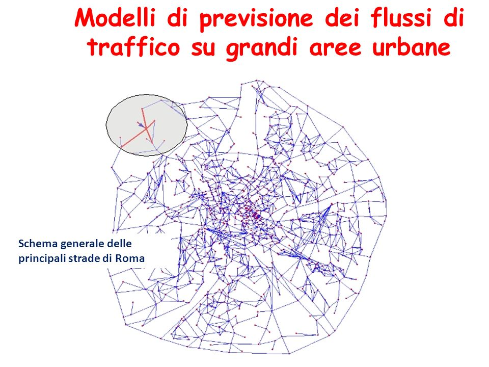 Modelli di previsione dei flussi di traffico su grandi aree urbane Schema generale delle principali strade di Roma