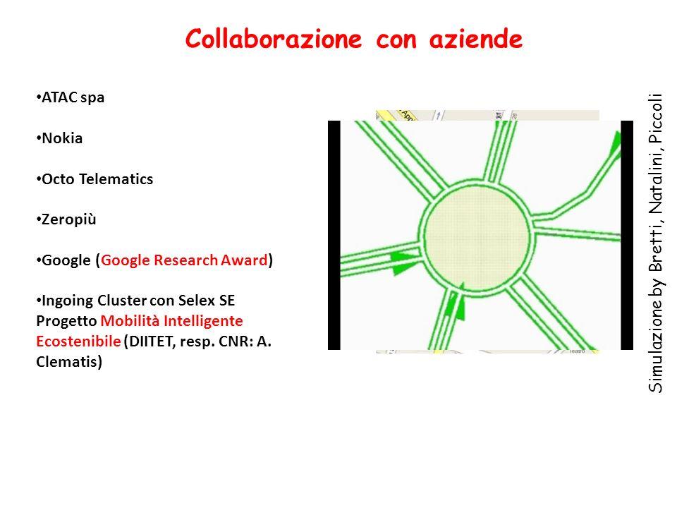 Collaborazione con aziende Simulazione by Bretti, Natalini, Piccoli ATAC spa Nokia Octo Telematics Zeropiù Google (Google Research Award) Ingoing Clus