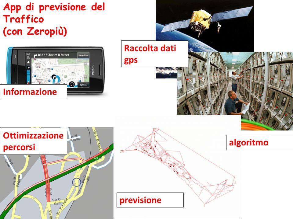 App di previsione del Traffico (con Zeropiù) Raccolta dati gps algoritmo previsione Ottimizzazione percorsi Informazione