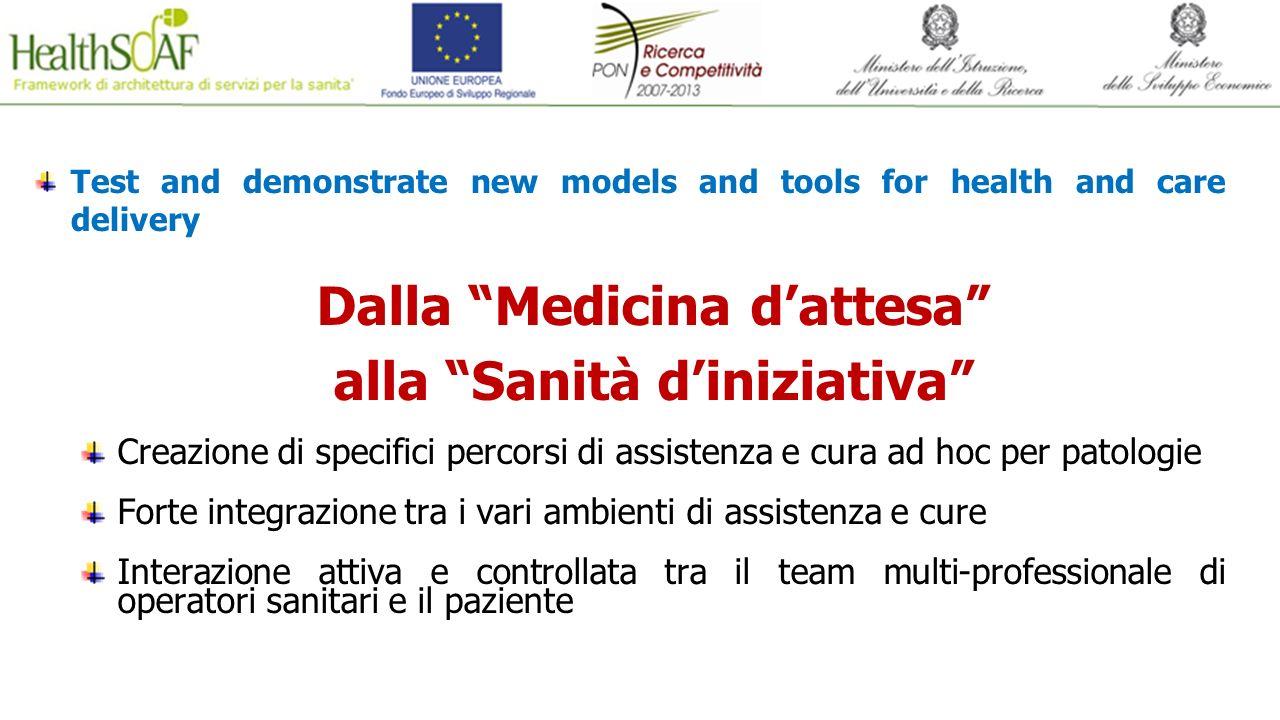 Test and demonstrate new models and tools for health and care delivery Dalla Medicina dattesa alla Sanità diniziativa Creazione di specifici percorsi