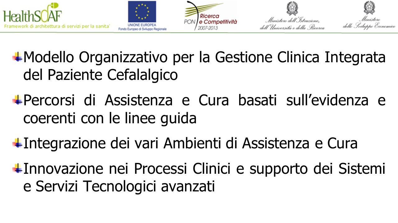 Modello Organizzativo per la Gestione Clinica Integrata del Paziente Cefalalgico Percorsi di Assistenza e Cura basati sullevidenza e coerenti con le linee guida Integrazione dei vari Ambienti di Assistenza e Cura Innovazione nei Processi Clinici e supporto dei Sistemi e Servizi Tecnologici avanzati