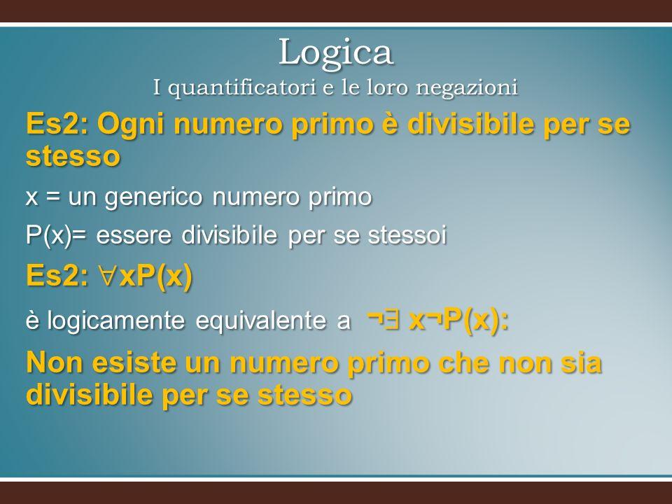 Logica I quantificatori e le loro negazioni Es2: Ogni numero primo è divisibile per se stesso x = un generico numero primo P(x)= essere divisibile per se stessoi Es2: xP(x) è logicamente equivalente a ¬ x¬P(x): Non esiste un numero primo che non sia divisibile per se stesso