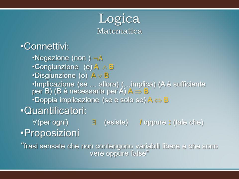 Logica Matematica Connettivi :Connettivi : Negazione (non ) ¬ANegazione (non ) ¬A Congiunzione (e) A BCongiunzione (e) A B Disgiunzione (o) A BDisgiunzione (o) A B Implicazione (se … allora) (…implica) (A è sufficiente per B) (B è necessaria per A) A BImplicazione (se … allora) (…implica) (A è sufficiente per B) (B è necessaria per A) A B Doppia implicazione (se e solo se) A BDoppia implicazione (se e solo se) A B Quantificatori:Quantificatori: (per ogni) (esiste)/ oppure : (tale che) (per ogni) (esiste)/ oppure : (tale che) ProposizioniProposizioni frasi sensate che non contengono variabili libere e che sono vere oppure false frasi sensate che non contengono variabili libere e che sono vere oppure false