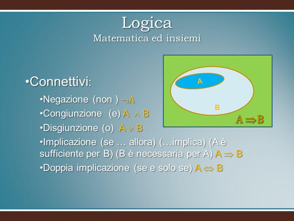 Logica Matematica ed insiemi Connettivi :Connettivi : Negazione (non ) ¬ANegazione (non ) ¬A Congiunzione (e) A BCongiunzione (e) A B Disgiunzione (o)