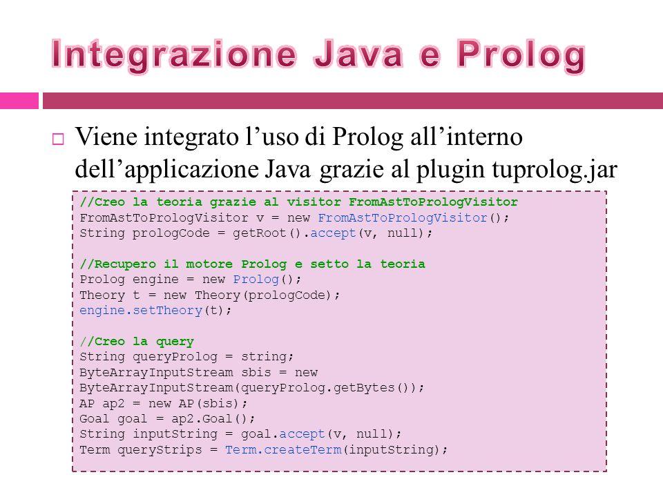 Viene integrato luso di Prolog allinterno dellapplicazione Java grazie al plugin tuprolog.jar //Creo la teoria grazie al visitor FromAstToPrologVisito