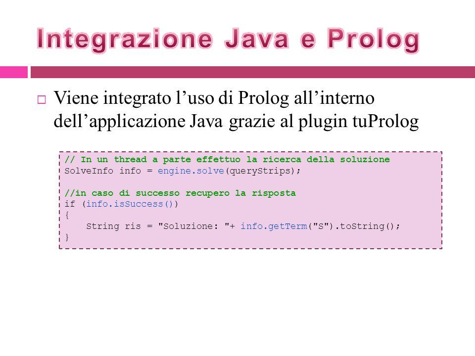 Viene integrato luso di Prolog allinterno dellapplicazione Java grazie al plugin tuProlog // In un thread a parte effettuo la ricerca della soluzione