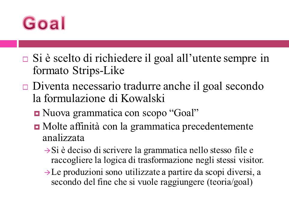 Si è scelto di richiedere il goal allutente sempre in formato Strips-Like Diventa necessario tradurre anche il goal secondo la formulazione di Kowalsk