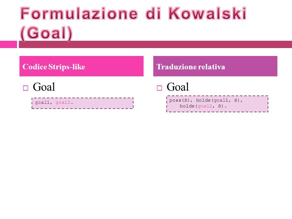 Goal Codice Strips-likeTraduzione relativa goal1, goal2. poss(S), holds(goal1, S), holds(goal2, S).