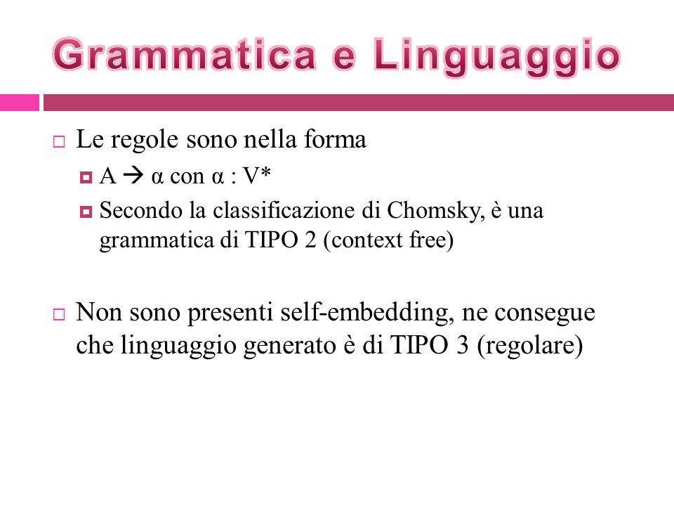 Le regole sono nella forma A α con α : V* Secondo la classificazione di Chomsky, è una grammatica di TIPO 2 (context free) Non sono presenti self-embe