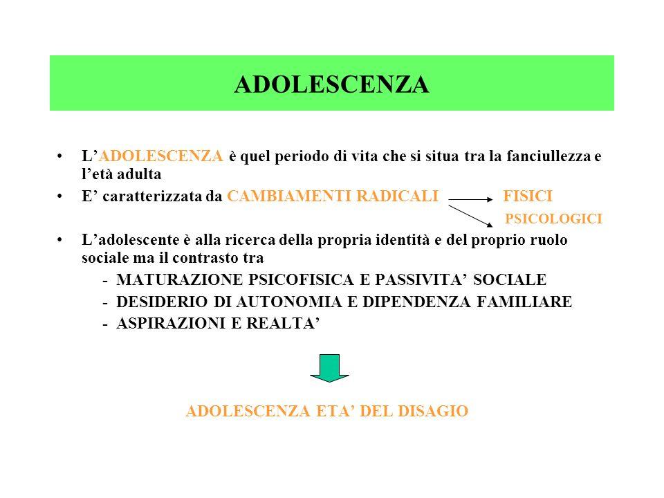 ADOLESCENZA LADOLESCENZA è quel periodo di vita che si situa tra la fanciullezza e letà adulta E caratterizzata da CAMBIAMENTI RADICALI FISICI PSICOLO