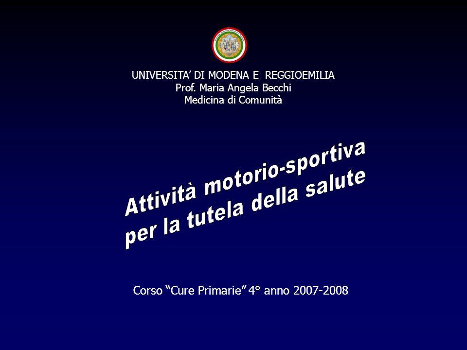 Corso Cure Primarie 4° anno 2007-2008 UNIVERSITA DI MODENA E REGGIOEMILIA Prof. Maria Angela Becchi Medicina di Comunità