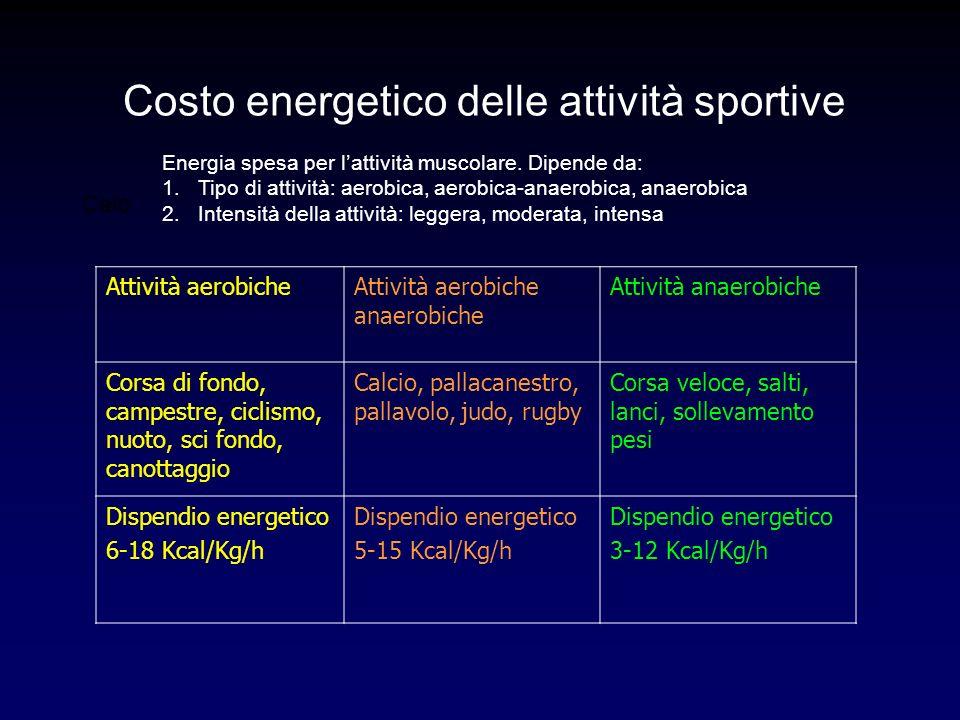 Costo energetico delle attività sportive Calo Energia spesa per lattività muscolare. Dipende da: 1.Tipo di attività: aerobica, aerobica-anaerobica, an
