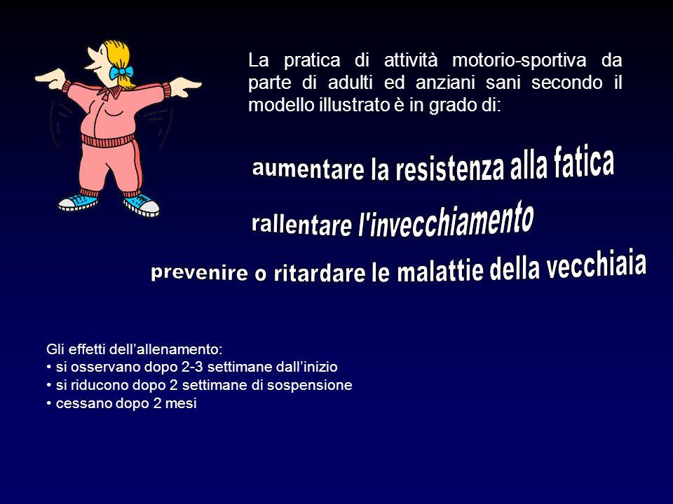 La pratica di attività motorio-sportiva da parte di adulti ed anziani sani secondo il modello illustrato è in grado di: Gli effetti dellallenamento: s