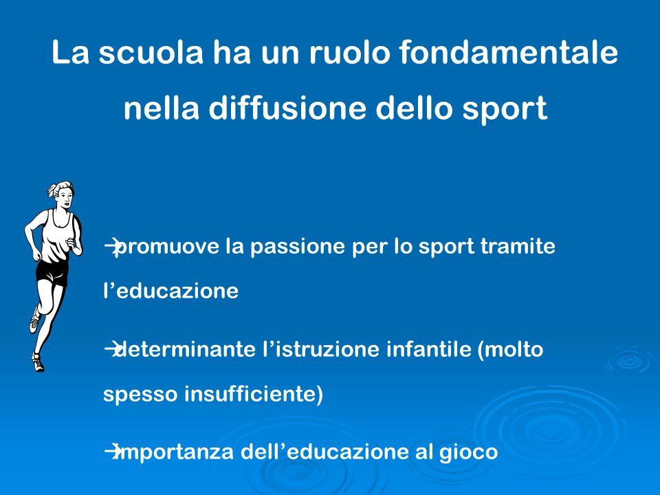 La scuola ha un ruolo fondamentale nella diffusione dello sport promuove la passione per lo sport tramite leducazione determinante listruzione infanti