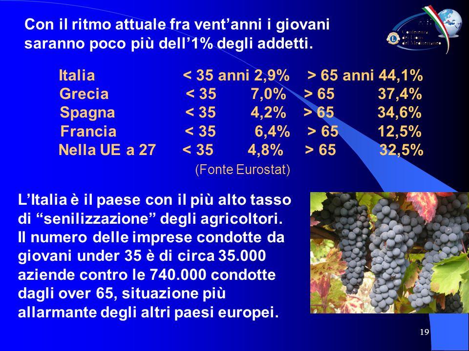 19 LItalia è il paese con il più alto tasso di senilizzazione degli agricoltori.