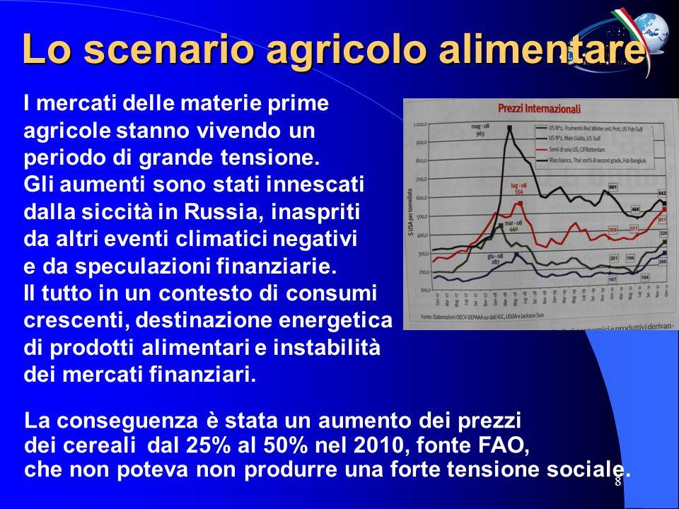 8 Lo scenario agricolo alimentare I mercati delle materie prime agricole stanno vivendo un periodo di grande tensione.