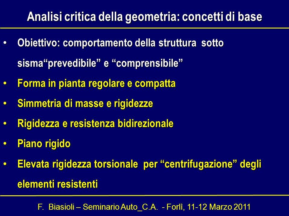 F. Biasioli – Seminario Auto_C.A. - Forlì, 11-12 Marzo 2011 Obiettivo: comportamento della struttura sotto sismaprevedibile e comprensibile Obiettivo: