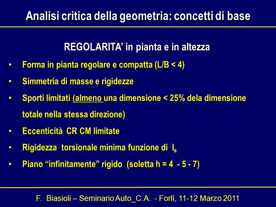 F. Biasioli – Seminario Auto_C.A. - Forlì, 11-12 Marzo 2011 REGOLARITA in pianta e in altezza Forma in pianta regolare e compatta (L/B < 4) Forma in p