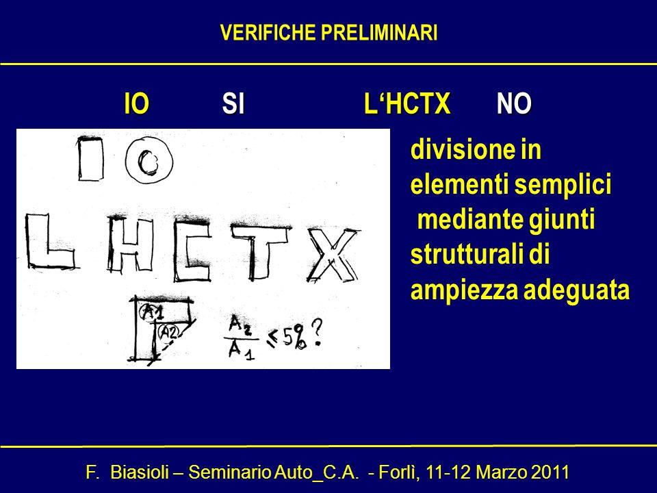 F. Biasioli – Seminario Auto_C.A. - Forlì, 11-12 Marzo 2011 IO SI LHCTX NO IO SI LHCTX NO VERIFICHE PRELIMINARI divisione in elementi semplici mediant